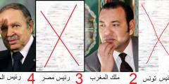 الملك محمد السادس يفوز بتصويت أحسن زعيم و قائد عربي :